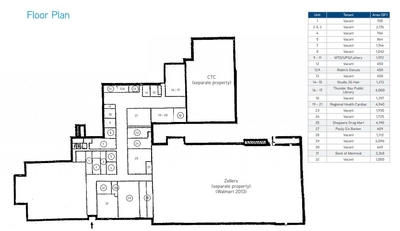 County Fair Mall Thunder Bay plan