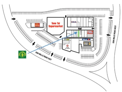 Peanut Plaza plan