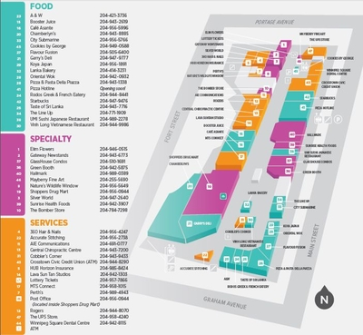 Shops of Winnipeg Square plan