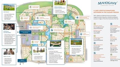 Mahogany Village Market plan