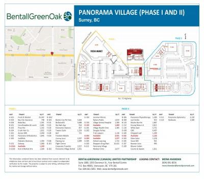 Panorama Village plan